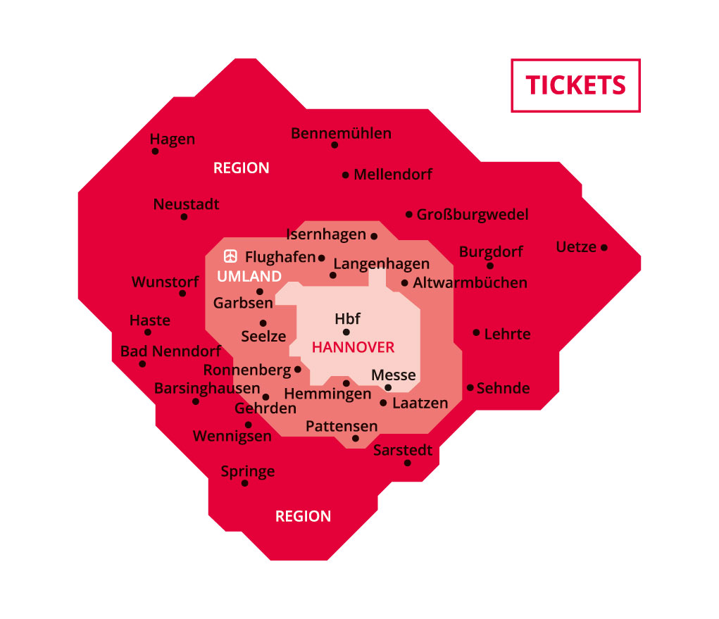 "Pictured here are the ticket tariff zones of the GVH. The outer ring is shown as ""Region"". The middle zone is called ""Umland"" (outer conurbation area) and the inner zone is called ""Hannover""."